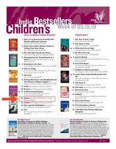 Indie Bestsellers Children's List